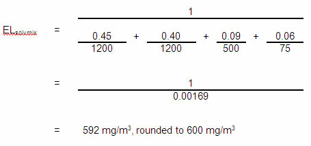 ELsolvmix equals 1 divided by: (0.45/1200 + 0.40/1200 + 0.09/500 + 0.06/75) Equals 1/0.00169 Equals 592 mg per cubic meter, rounded to 600 mg per cubic meter